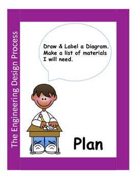 STEM Posters - Engineering Design Process