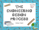 STEM Engineering Design Process Anchor Chart Poster