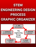 STEM Engineering Design Process Graphic Organizers (Editable in Google Docs)