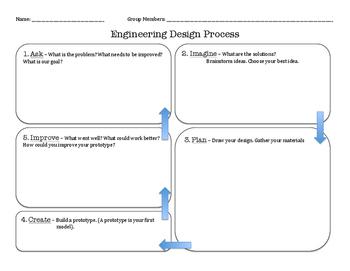 STEM Engineering Design Process Planner