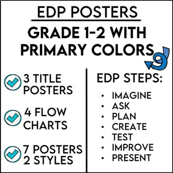 STEM Engineering Design Process Posters for 1st and 2nd Grades