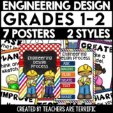 Engineering Design Process Posters for 1st and 2nd Grades