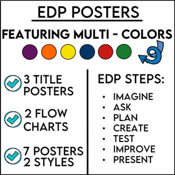STEM - Engineering Design Process Posters in Primary Colors