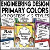 STEM Engineering Design Process Posters in Primary Colors