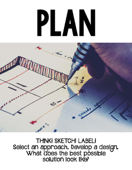 STEM Engineering Design Process Steps - Upper Grades 5-12