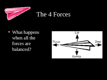 STEM Engineering - Forces Acting On Paper Airplanes