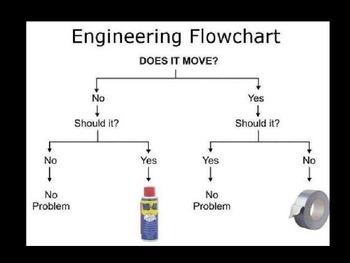 STEM Engineering - Funnies
