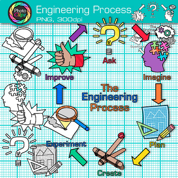 STEM Engineering Process Clip Art {STEAM Science Graphics for Activities} 1