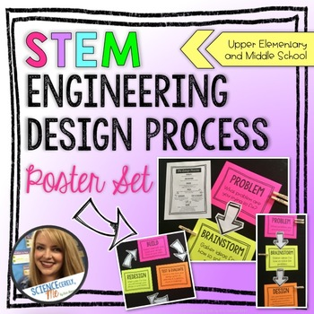 STEM Engineering and Design Posters and Project Management