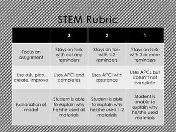 STEM FREEBIE Rubric and Planning Page