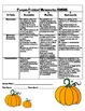 STEM Fall Pumpkin Math Unit - Worksheet