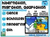 STEM Google Drive Hibernation, Migration, Adaptation Pack