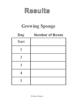 Measuring Grow Sponges