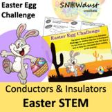 STEM: Heat conductor/Insulator