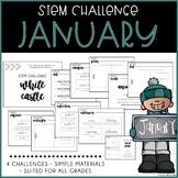 STEM January
