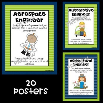 STEM Kinds of Engineers Posters in Lime and Navy