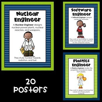 Kinds of Engineers Posters in Lime and Navy