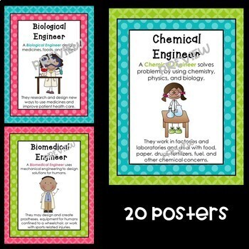 STEM Kinds of Engineers Posters in Pink, Lime, and Teal