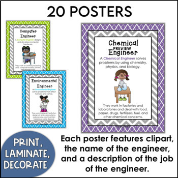 STEM Kinds of Engineers Posters in Purple, Lime, and Turquoise