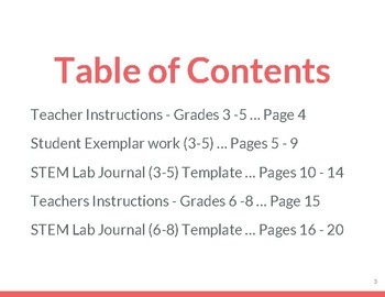 STEM Lab Journal/Reflection (Google Slides)
