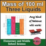Mass of Liquids Independent and Dependent Variables
