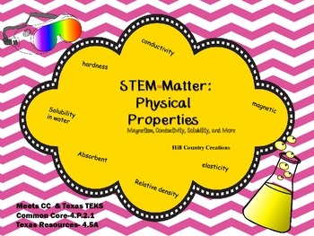 STAAR Review: Physical Properties Lab, Testing Magnetism, Conductivity, and more