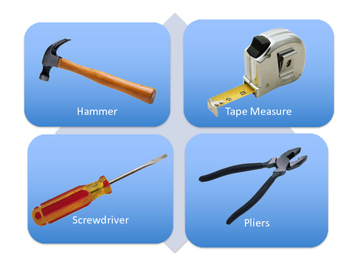 STEM: Measure with Tools of the Tradesmen