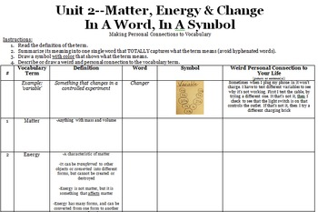 STEM/NGSS/Common Core Vocabulary Activity--Heat & Temperature