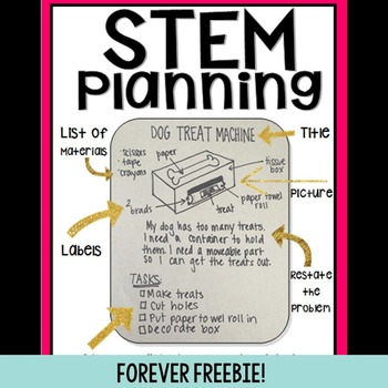 STEM Planning Poster