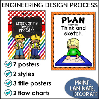 STEM Poster Mini Bundle: Grades 1 and 2 in Primary Colors