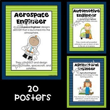 STEM Poster Mini Bundle in Lime and Navy