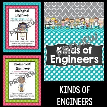STEM Poster Mini Bundle in Pink, Lime, and Teal