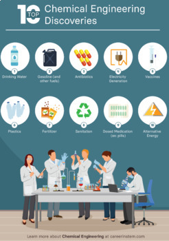 STEM Poster: Top 10 Chemical Engineering Discoveries of Modern Era