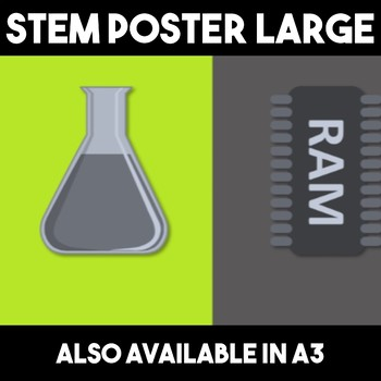 STEM Poster Wall Display
