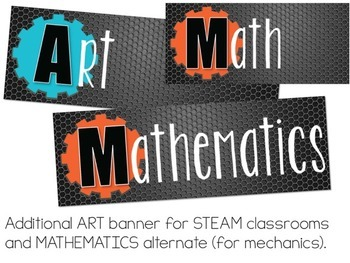 STEM Posters and Banners