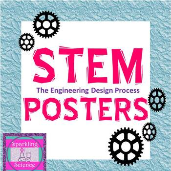 STEM Posters:  The Engineering Design Process