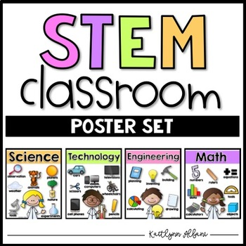 STEM Posters for Elementary - Science, Technology, Engineering, Math