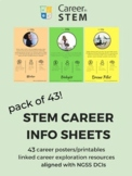STEM Posters pack of 43 Volume 2, with interactive career