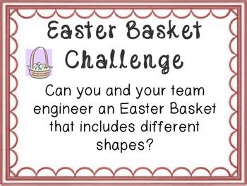 STEM Easter Basket (Primary) Engineering Design Challenge