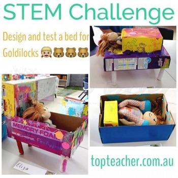 STEM Project - Goldilocks
