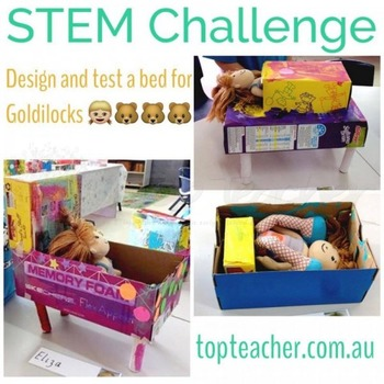 STEM Project - Goldilocks
