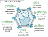 STEM Project Journal and Rubrics