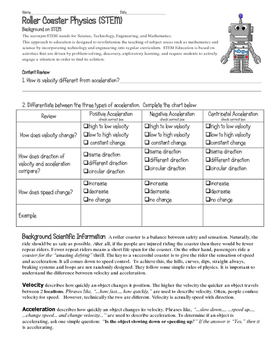STEM Roller Coaster Sci ~ 5th 6th 7th 8th Homeschool