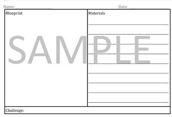 STEM / STEAM Blueprint Planning Science