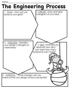 STEM STEAM Challenge: Christmas Edition -- Trim A Tree Challenge