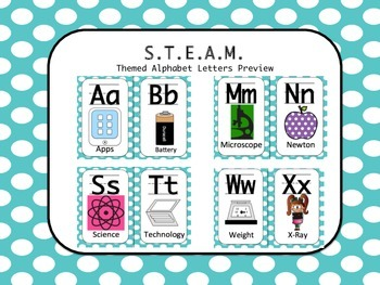 STEM/ STEAM Cover Themed Alphabet Letters (Teal with Dots)