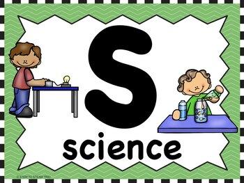 STEM / STEAM Lab Posters