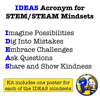STEM / STEAM Mindsets Poster Pack