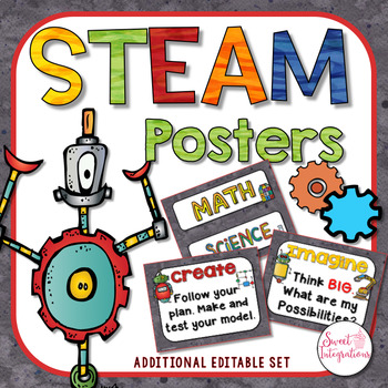 STEM/STEAM POSTERS With Editable Set