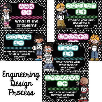 STEM & STEAM Posters {Brights on Black}